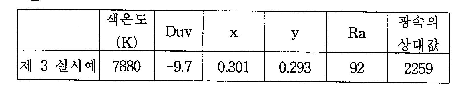 Figure 112004013549011-pct00003