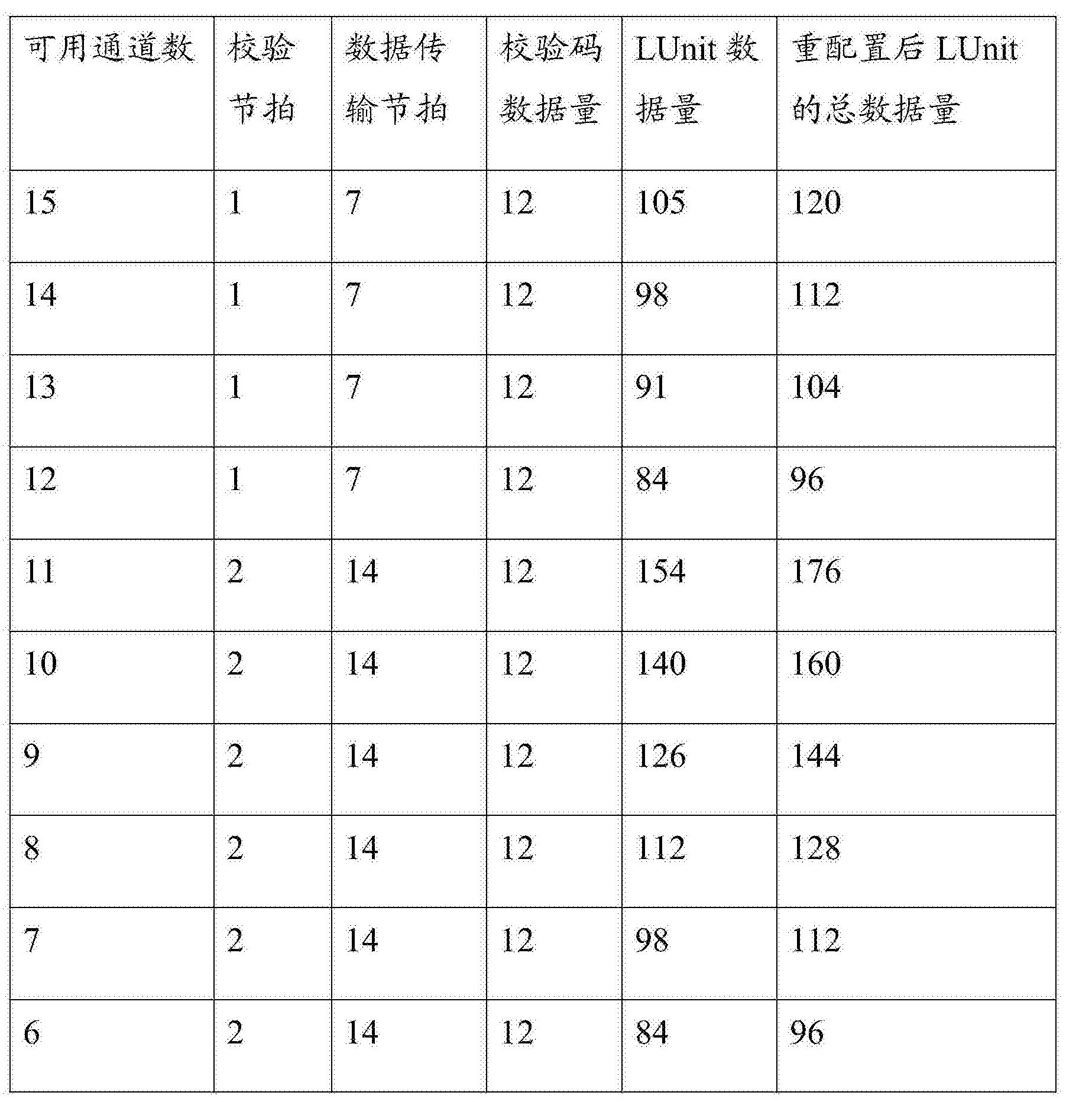 Figure CN104579605BD00141