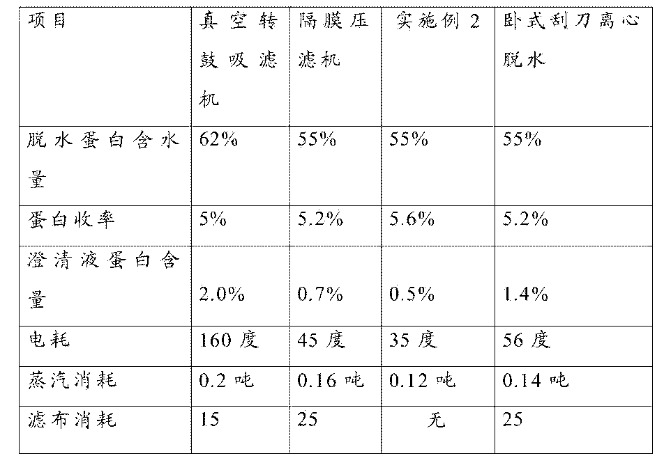 Figure CN105146046AD00101