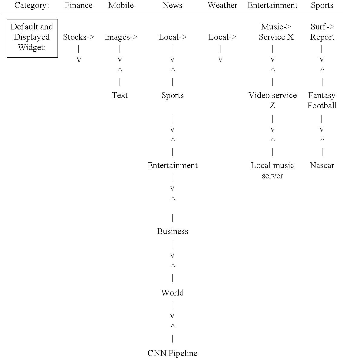 Figure US08521857-20130827-C00001