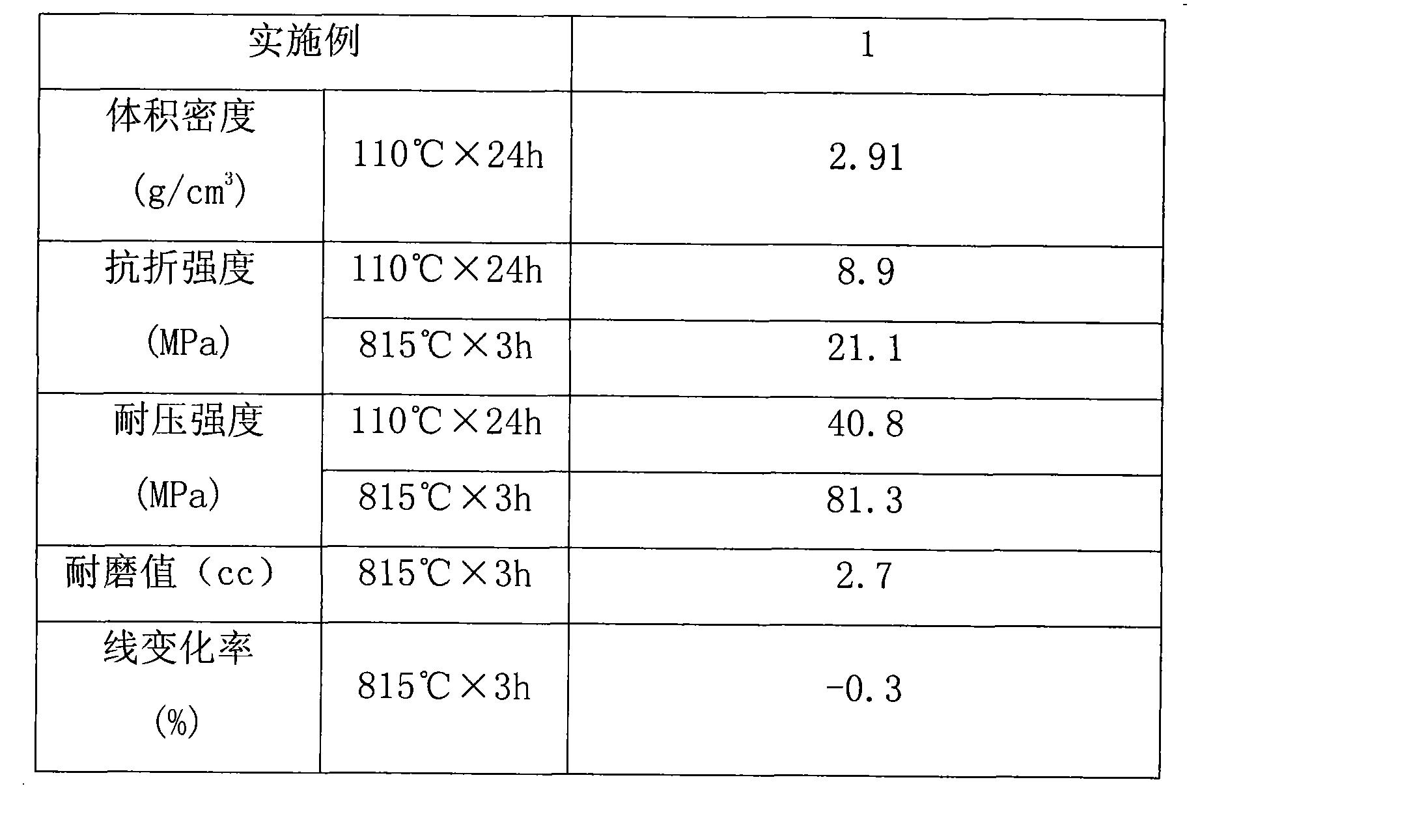 Figure CN101591181BD00051
