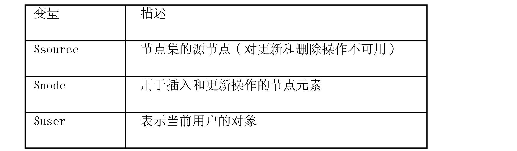 Figure CN101421726BD00491