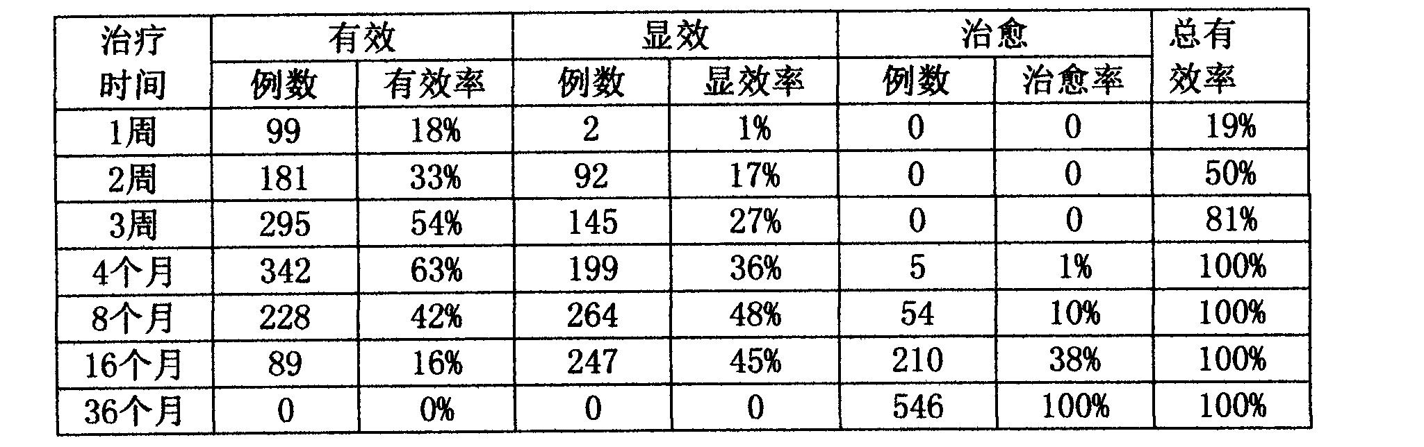 Figure CN102188571AD00061