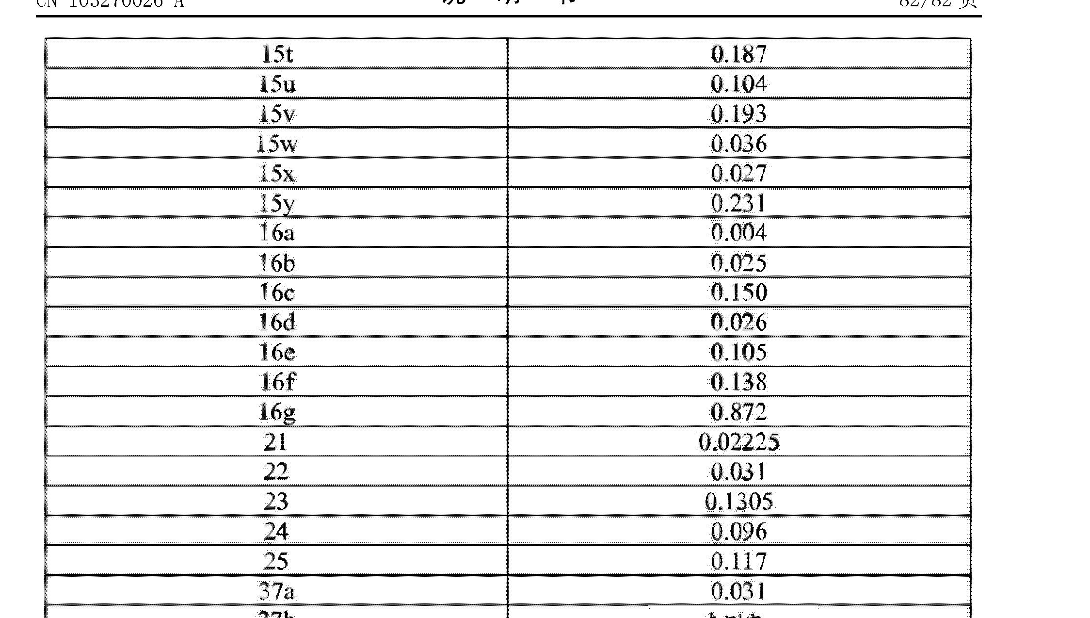 Figure CN103270026AD00861
