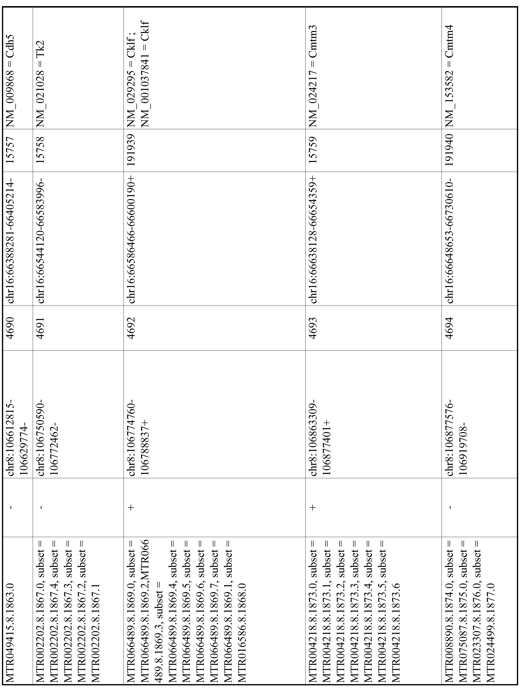 Figure imgf000869_0001