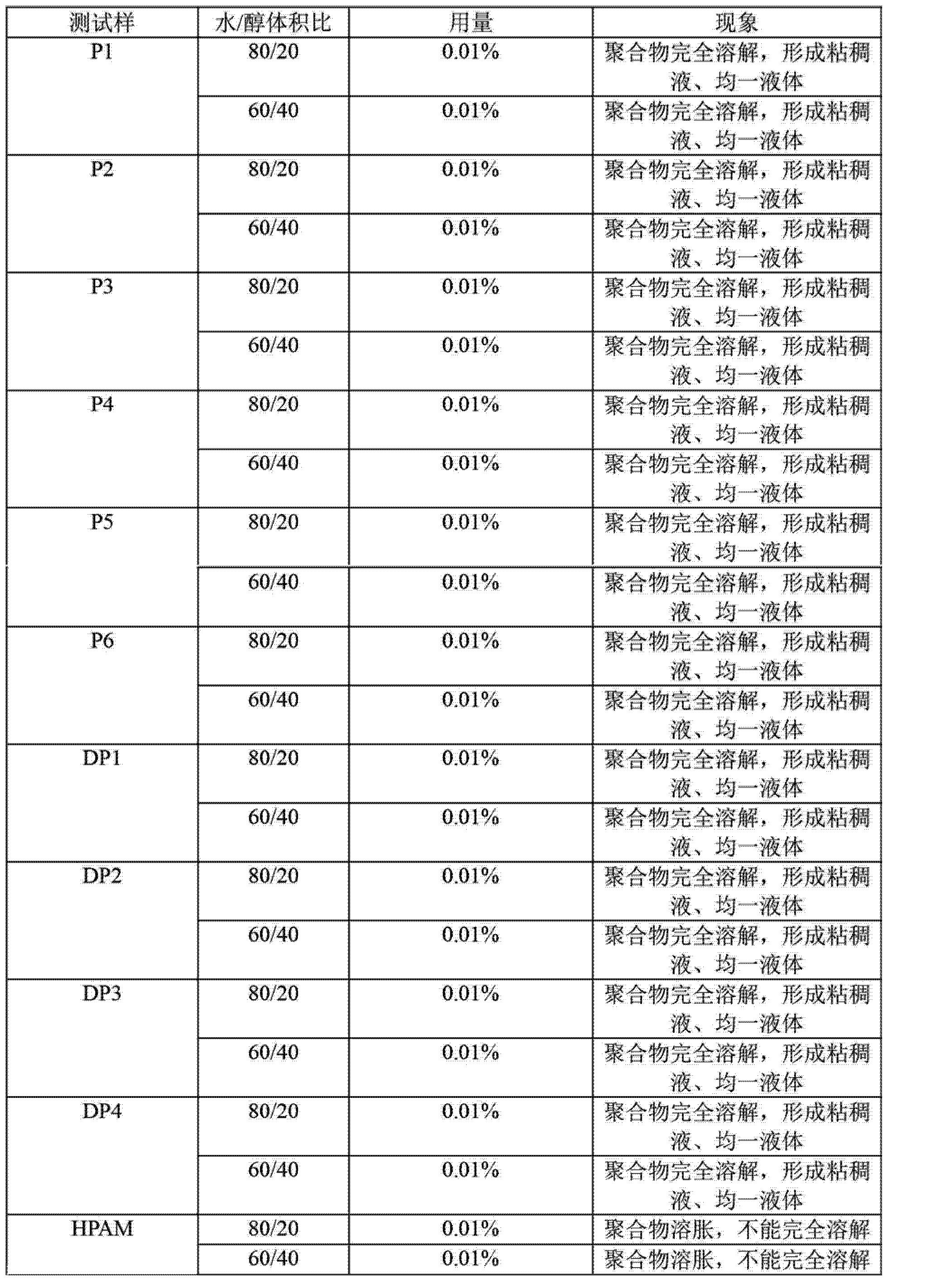 Figure CN103788293AD00301