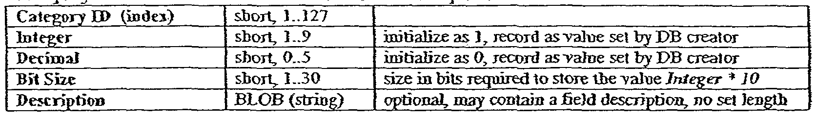 WO2002101593A2 - System and method for managing historical