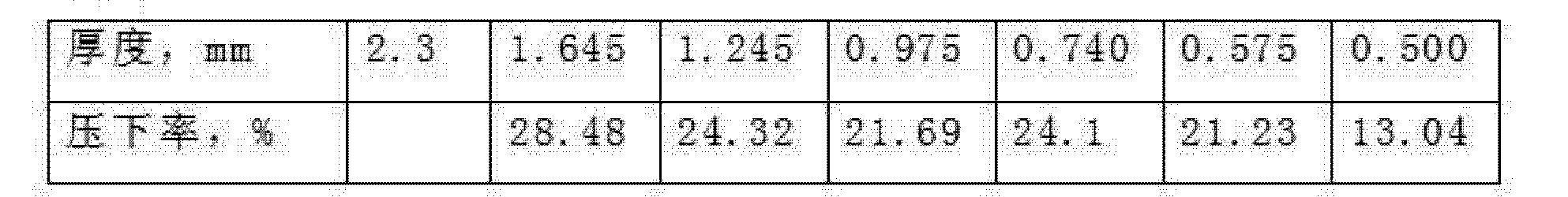 Figure CN103468907BD00072