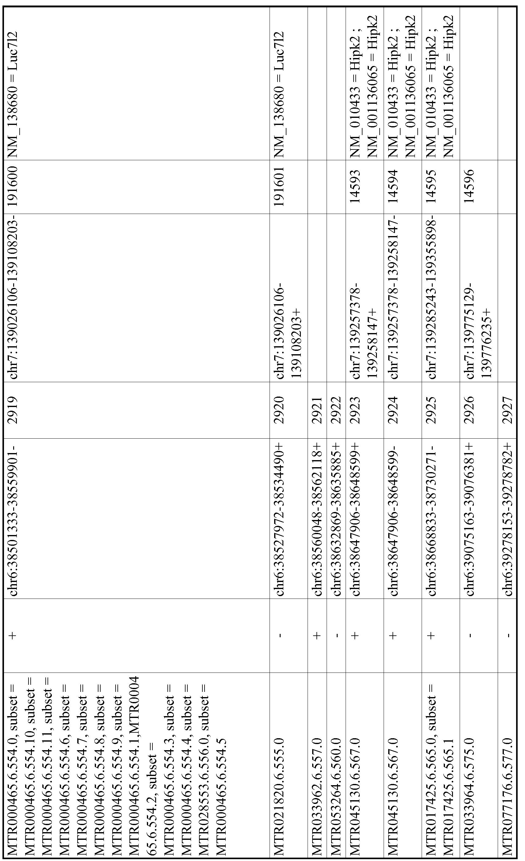 Figure imgf000594_0001