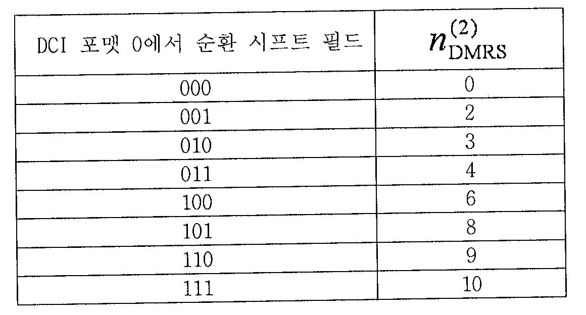 Figure 112011502155947-pat00012