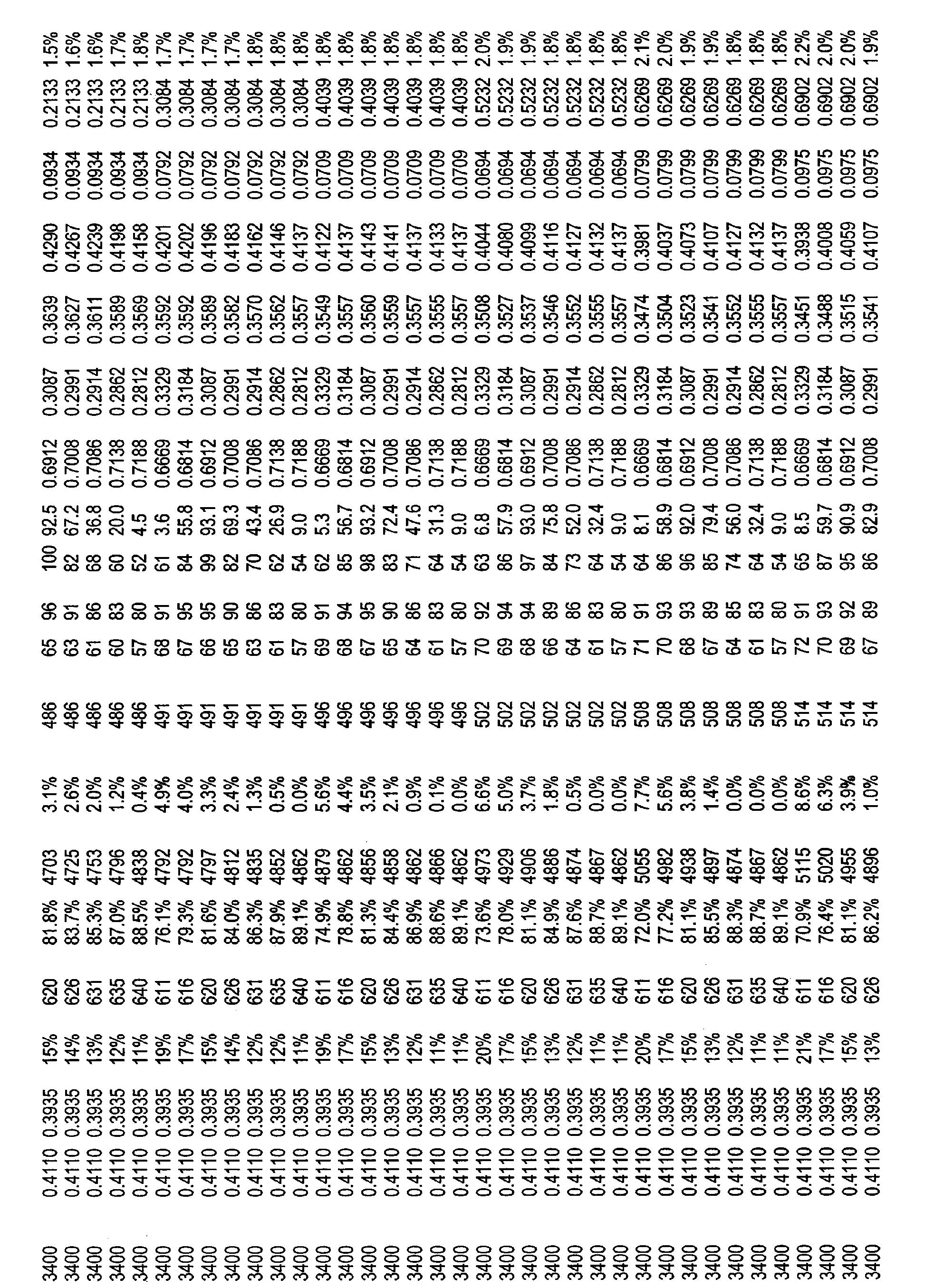 Figure CN101821544BD01071