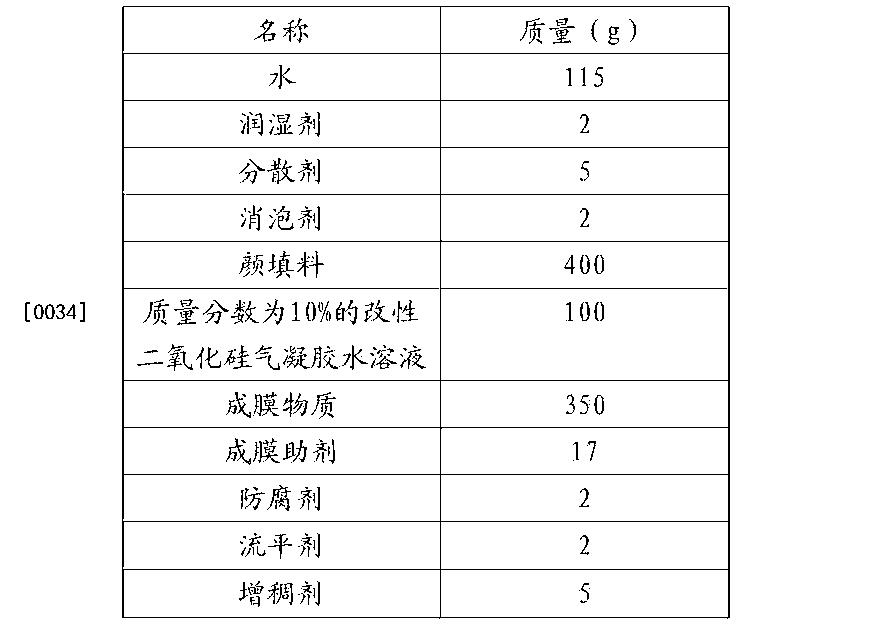 Figure CN105820690AD00071