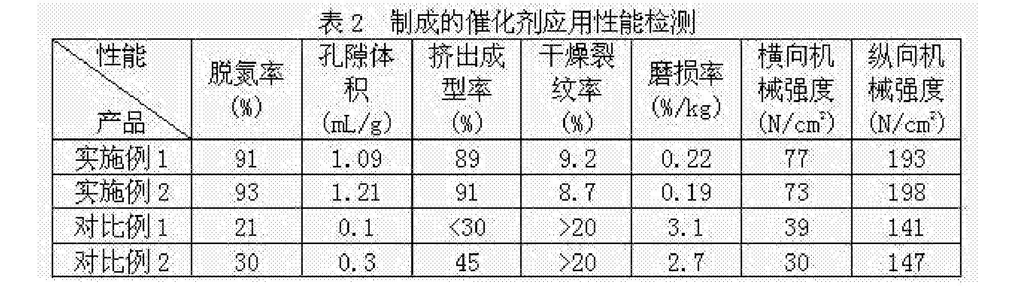 Figure CN104324764BD00071