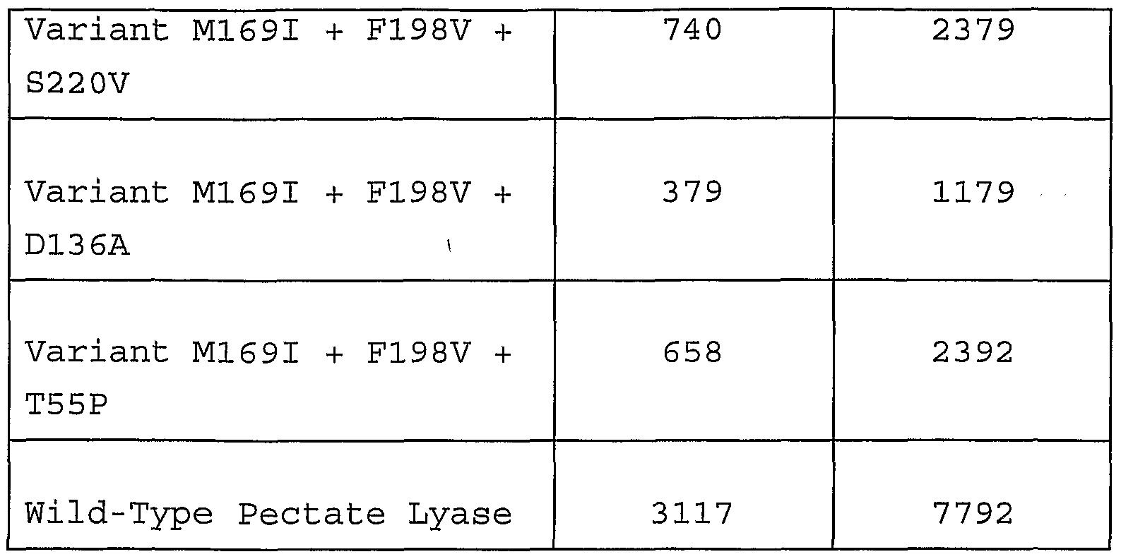 Figure imgf000063_0001