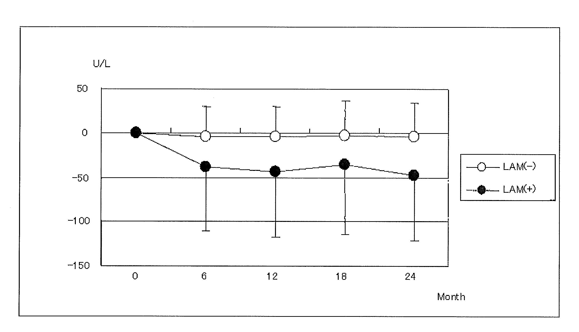 WO2010150836A1 - 核酸アナログの活性増強剤 - Google Patents