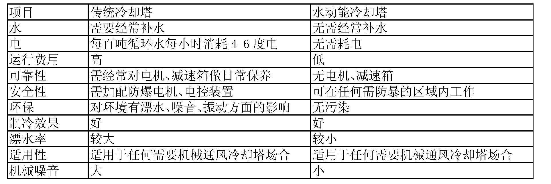 Figure CN204255127UD00051