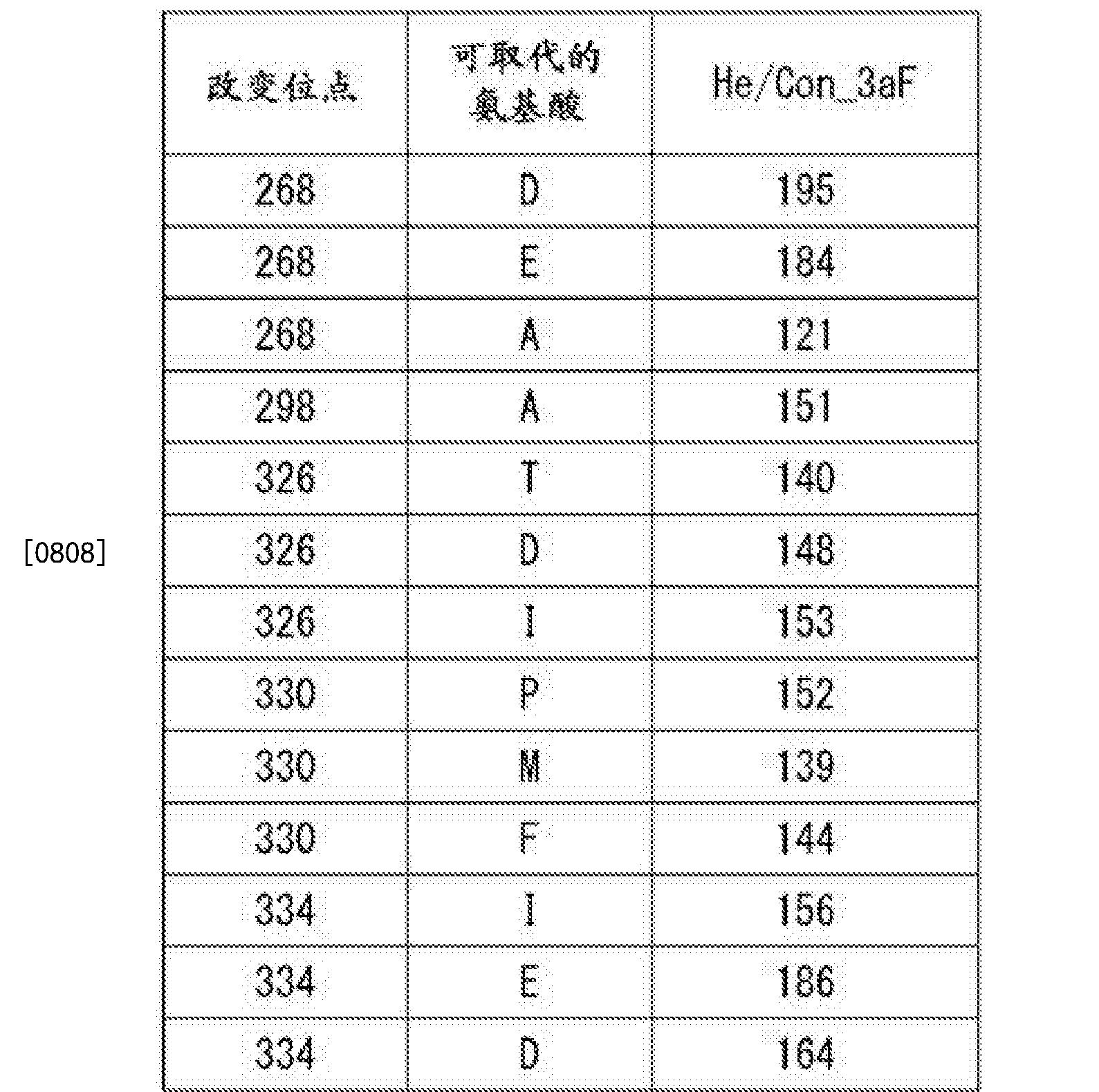 Figure CN105102618BD01521