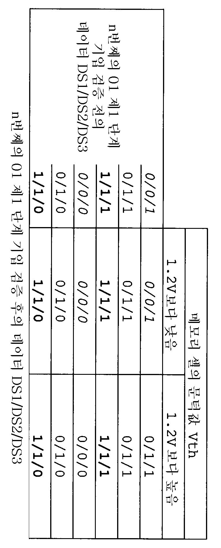 Figure 112004038659908-pat00006
