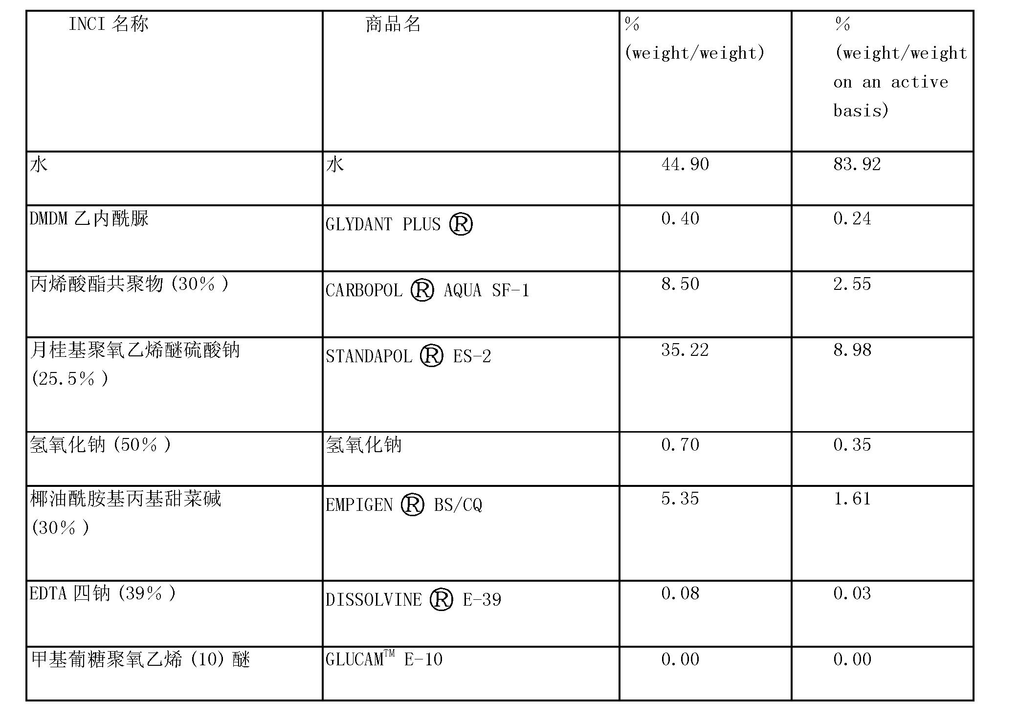 Figure CN101018587BD00072