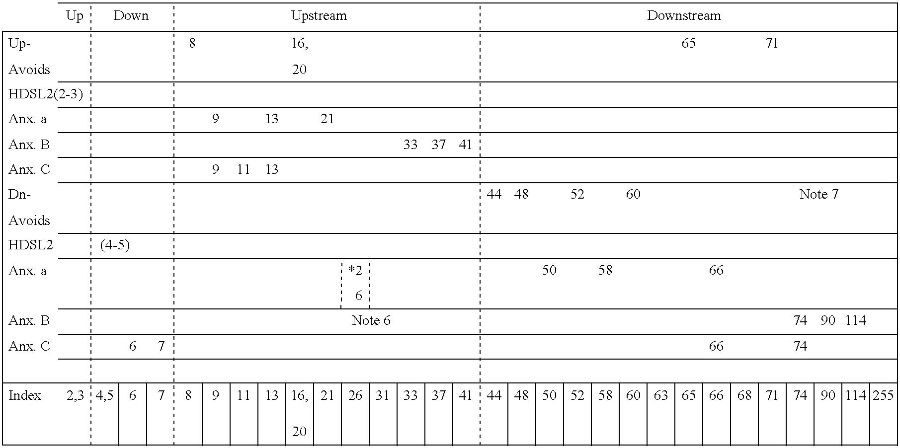 Figure US06768772-20040727-C00001