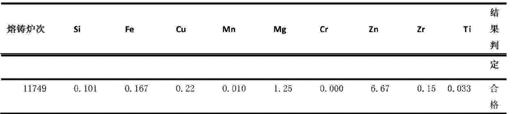 Figure CN102978488BD00071