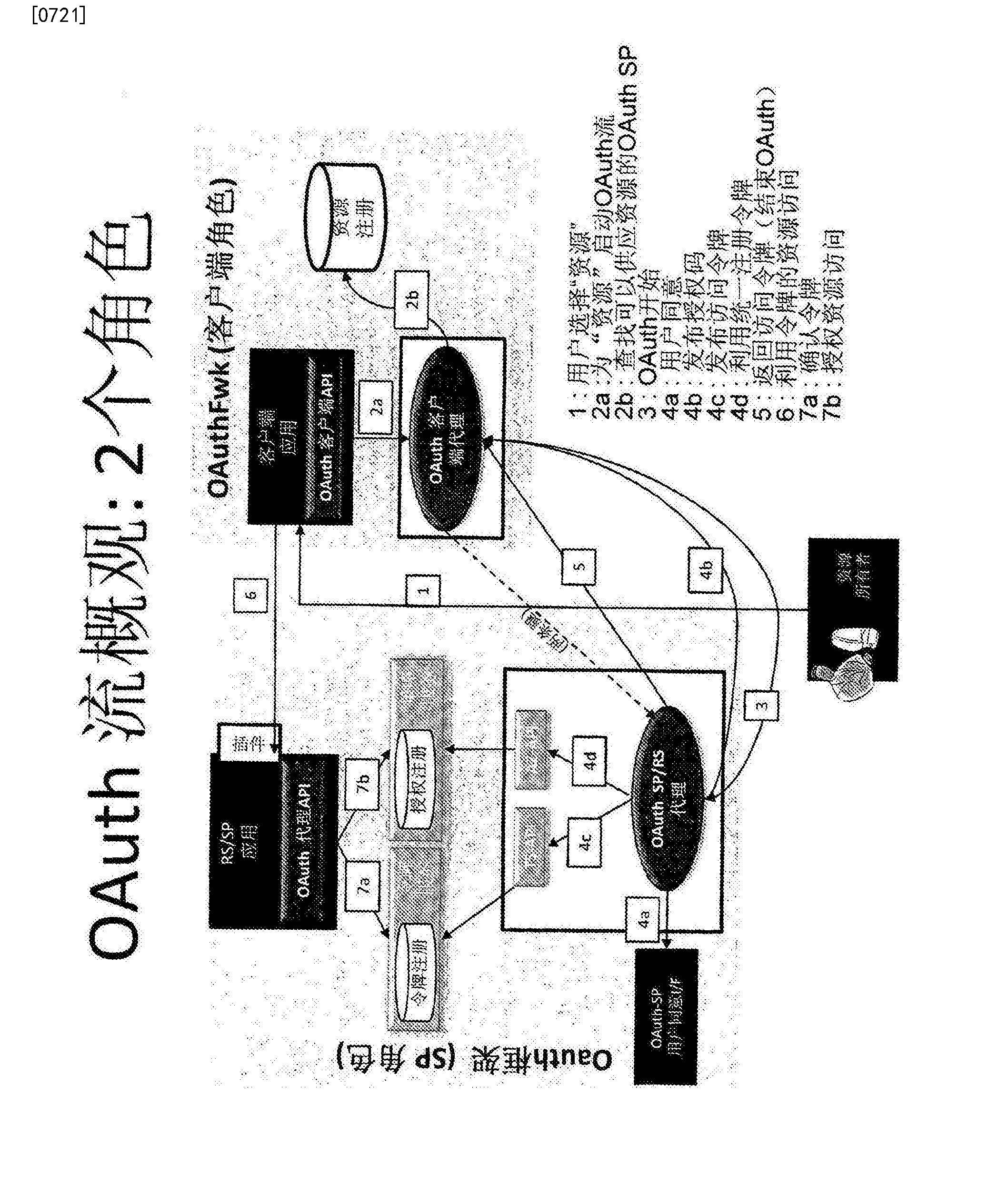 Figure CN104255007BD00971