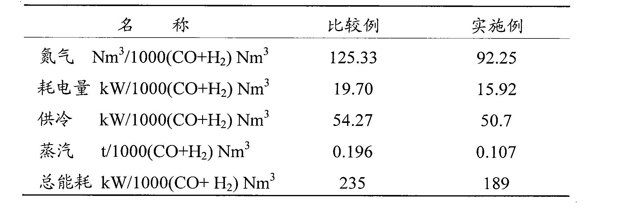 Figure CN101874967BD00062