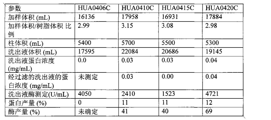 Figure CN102065886AD01032