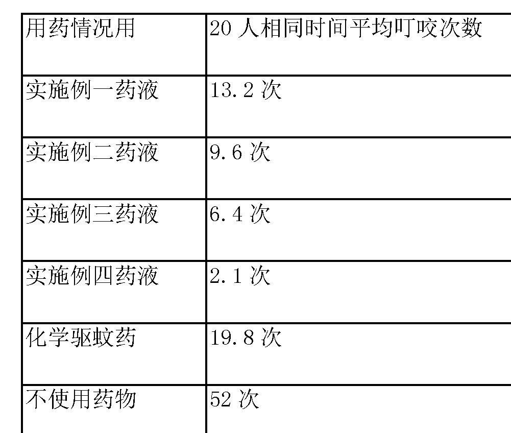 Figure CN105012179AD00061