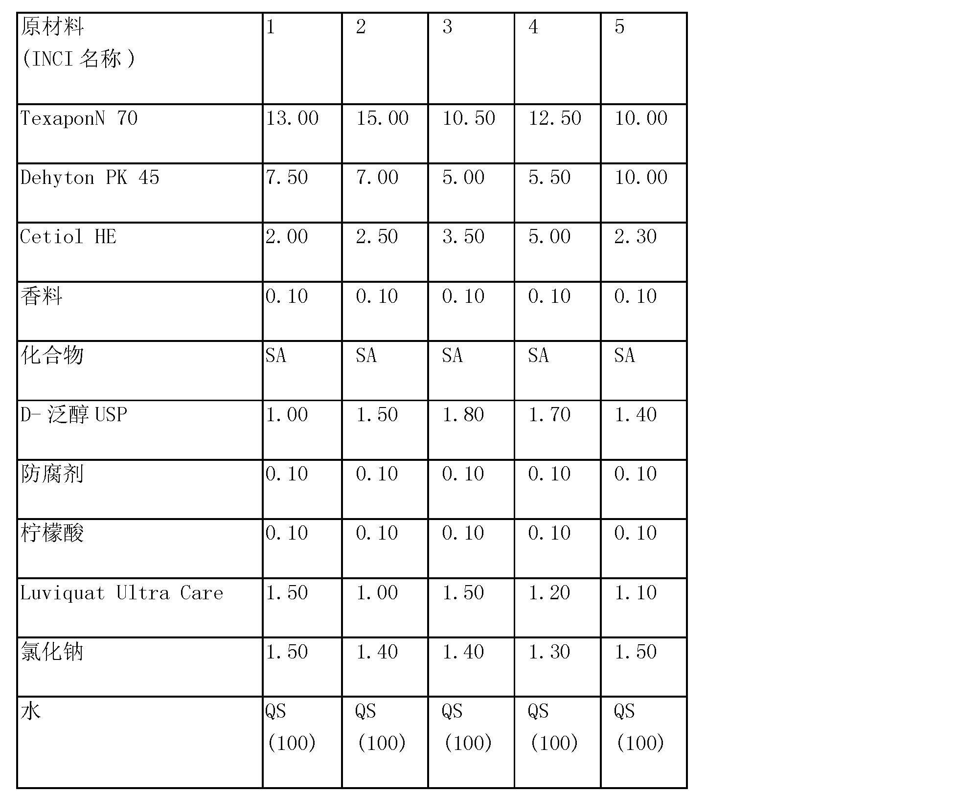 Figure CN101278051BD01251