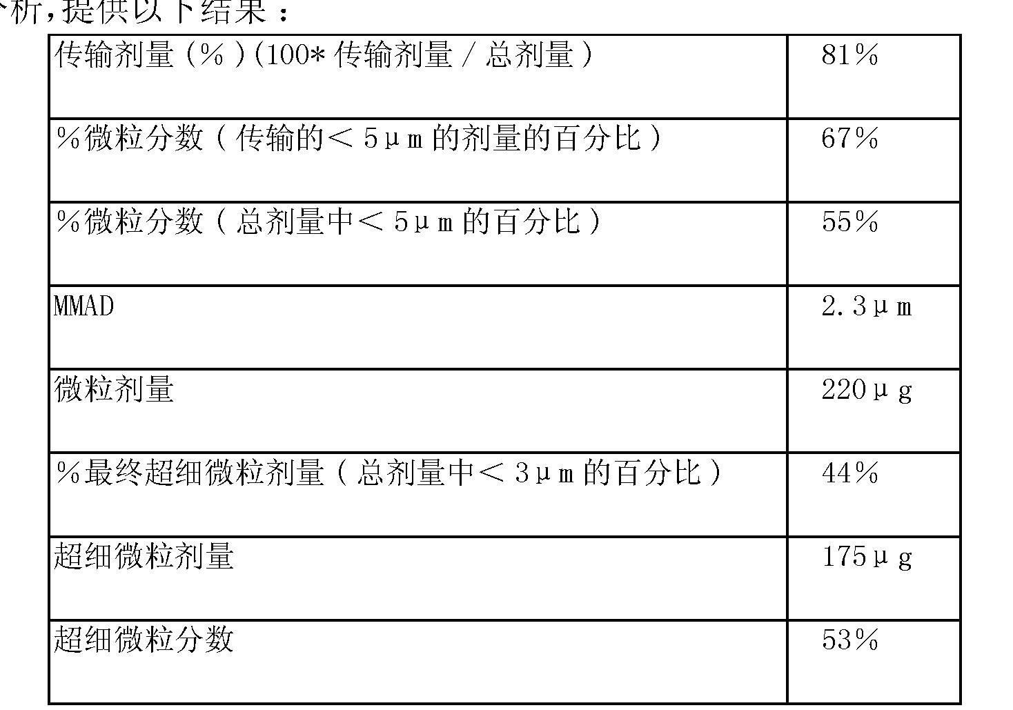 Figure CN1805731BD00882