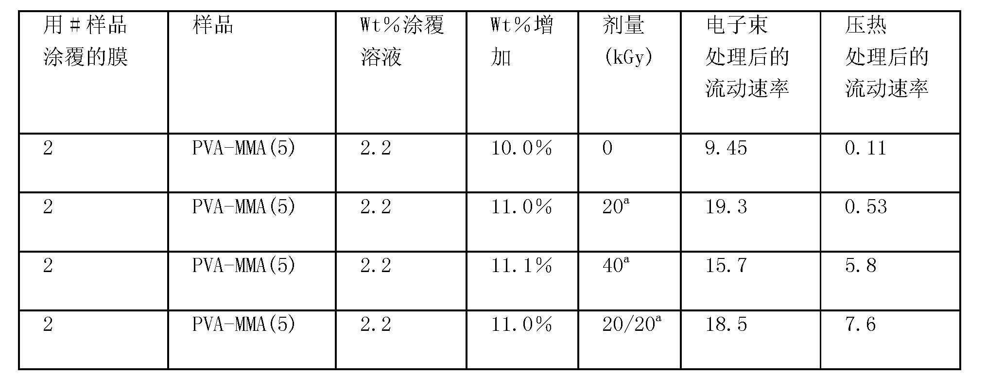 Figure CN101492546BD00161