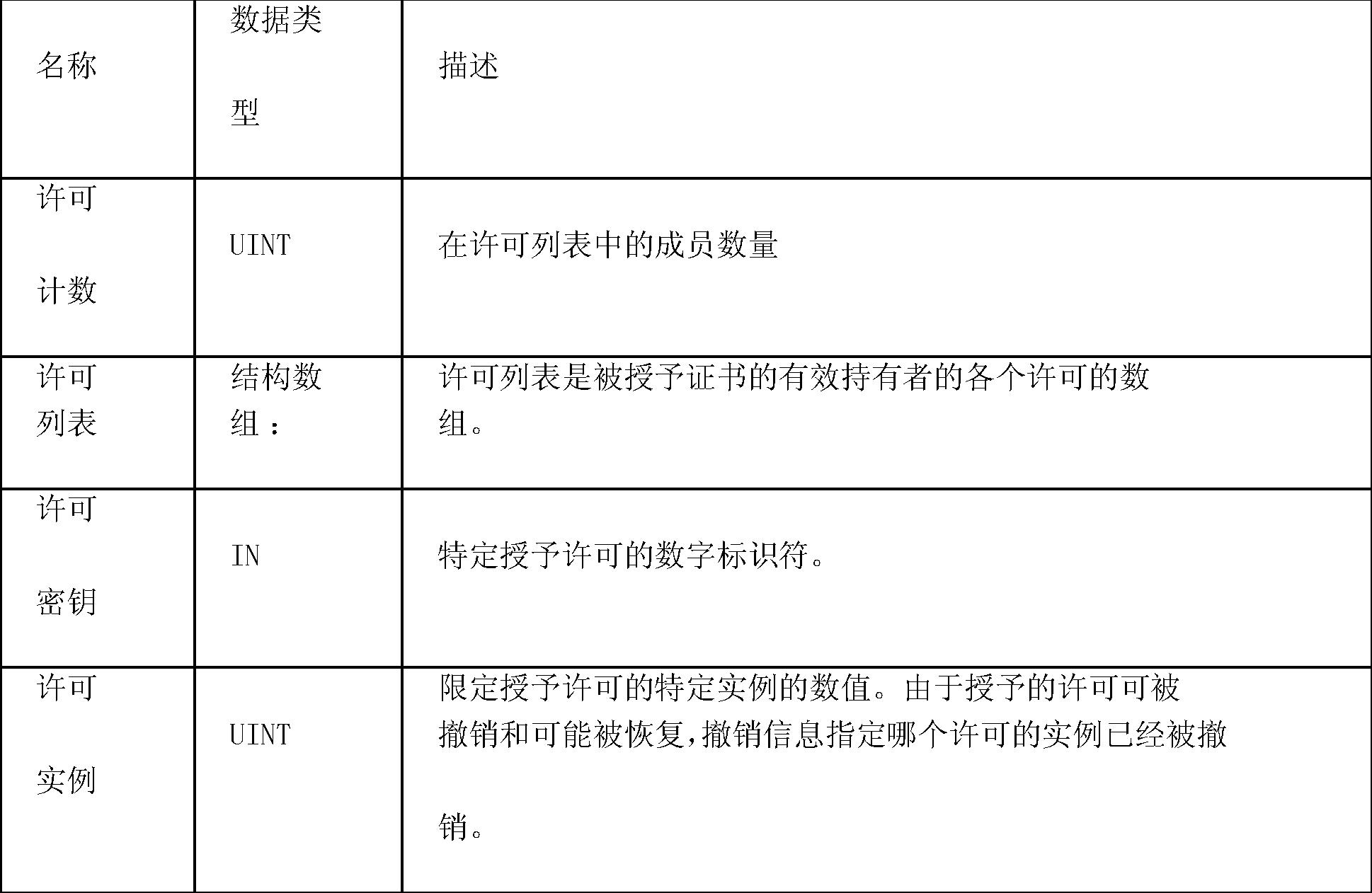 Figure CN101321165BD00122