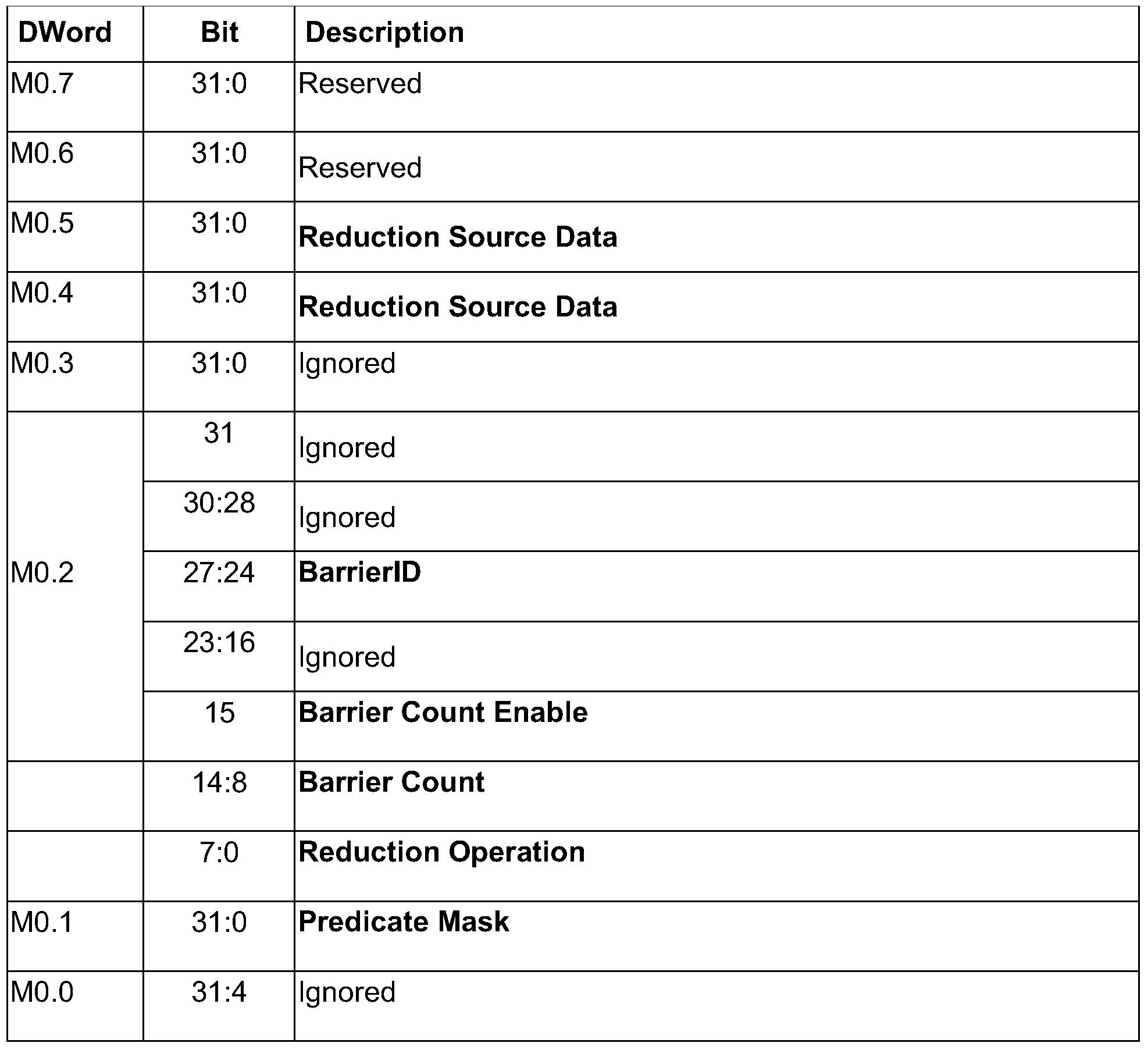 Figure PCTCN2016078265-appb-000004