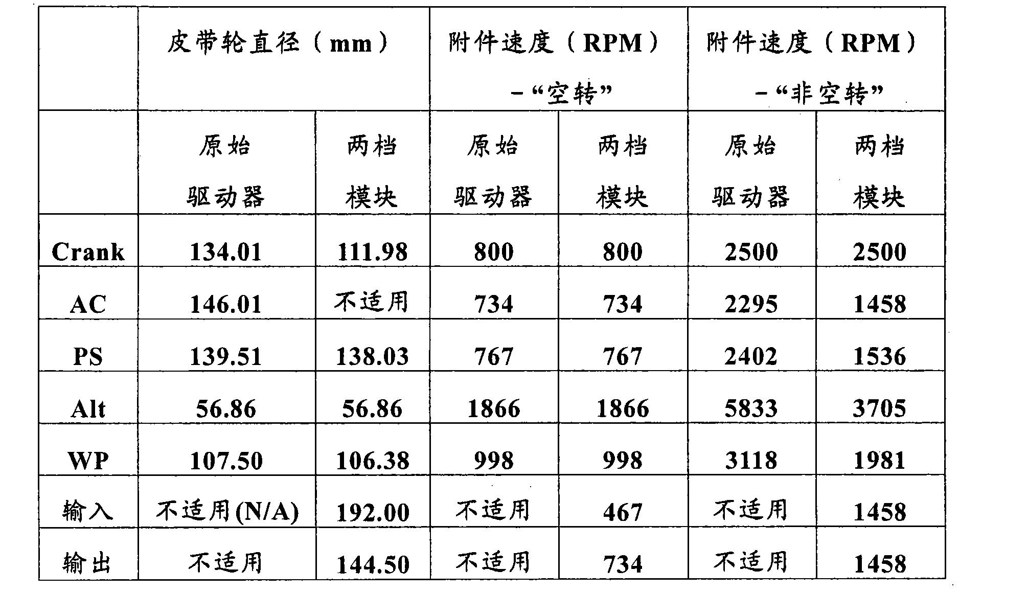 Figure CN101353013BD00091