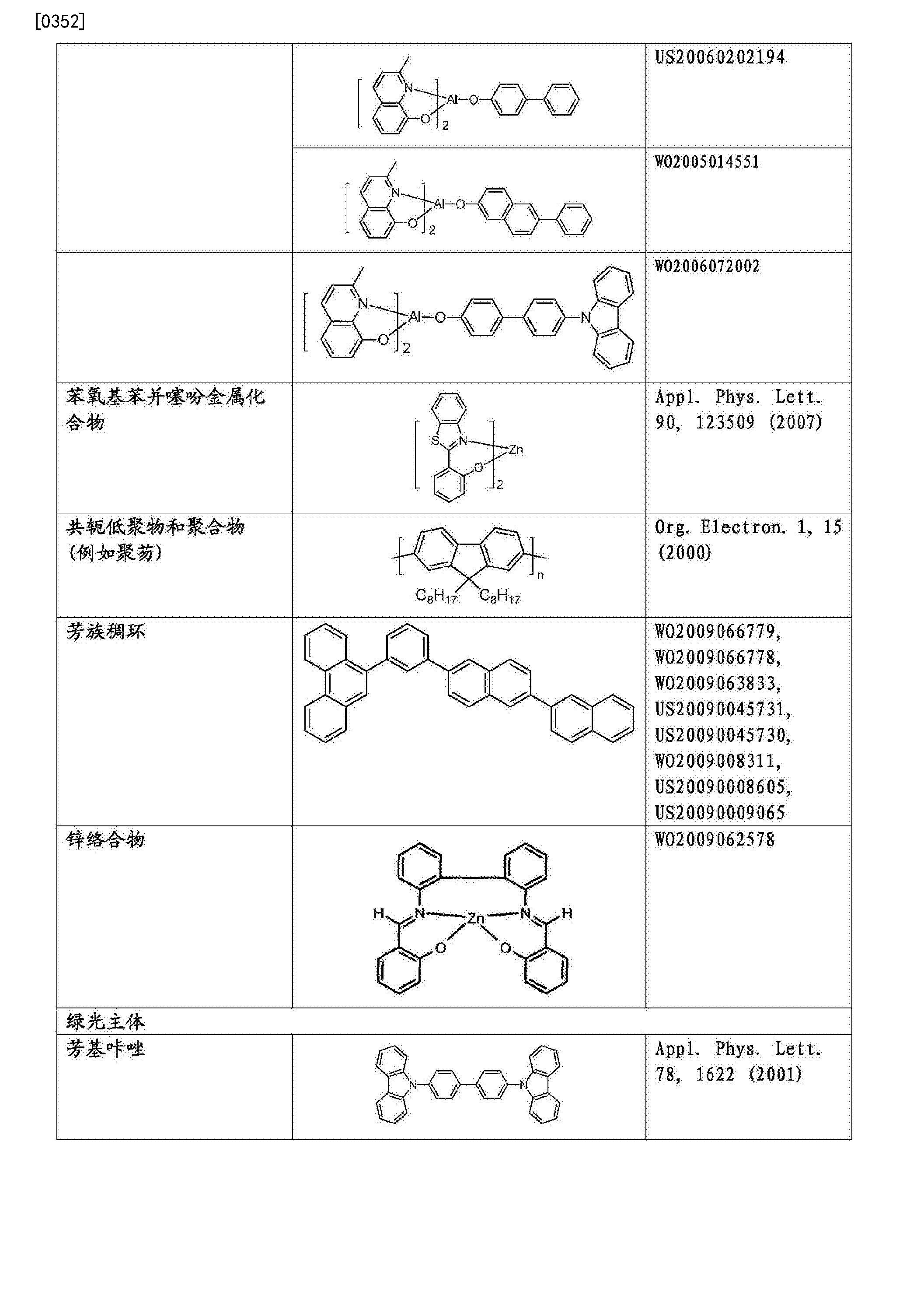 Figure CN106749425AD01161