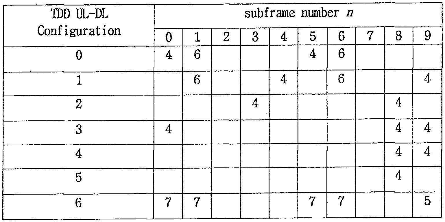 Figure 112013087287291-pct00005