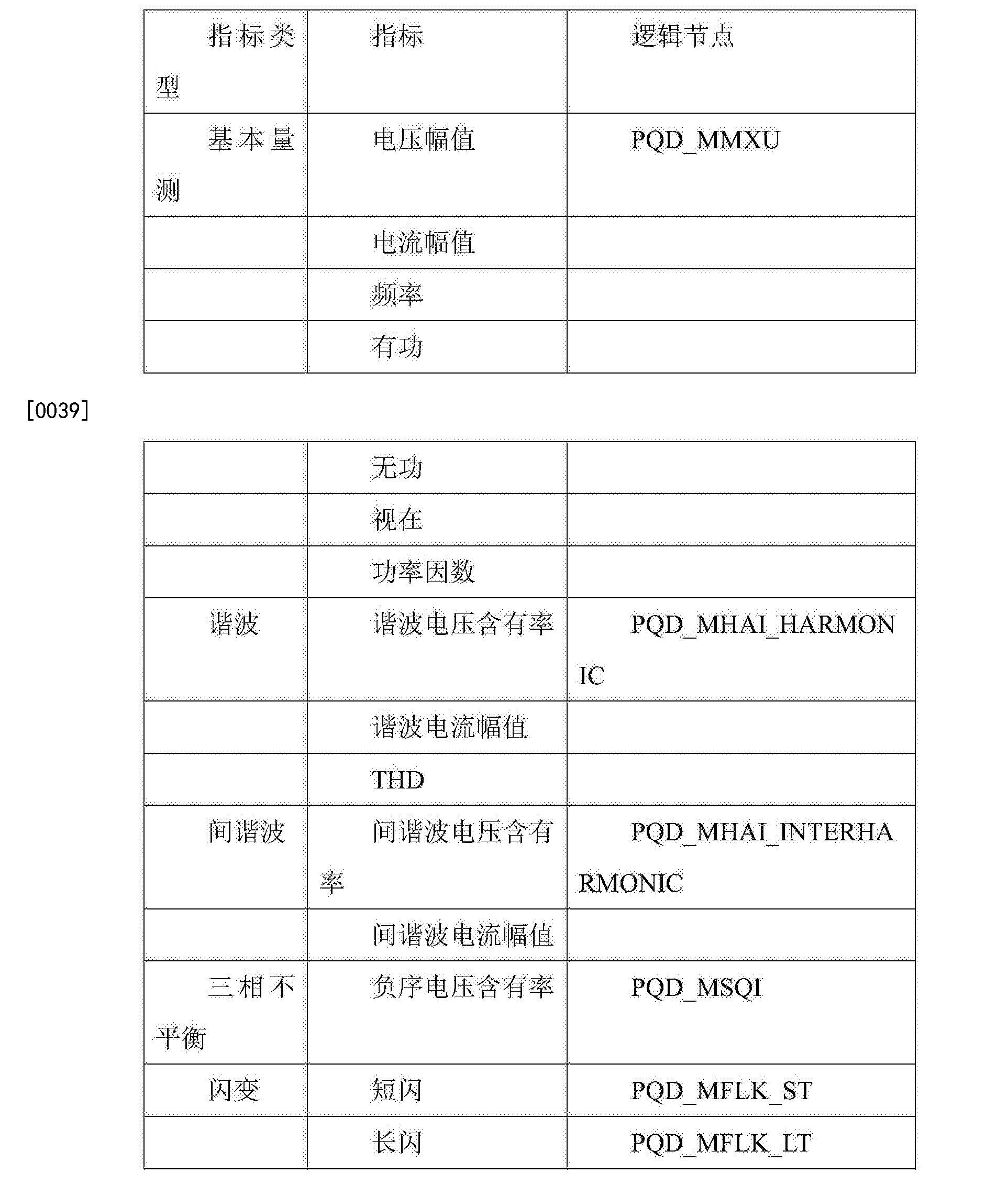 Figure CN105717472AD00071
