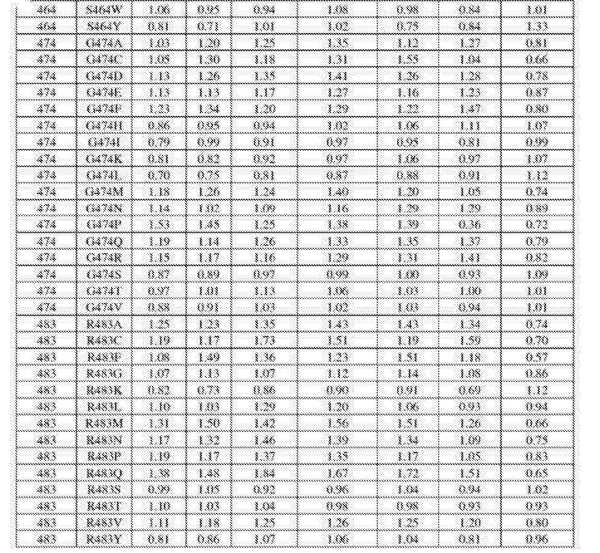 Figure CN105483099AD01051