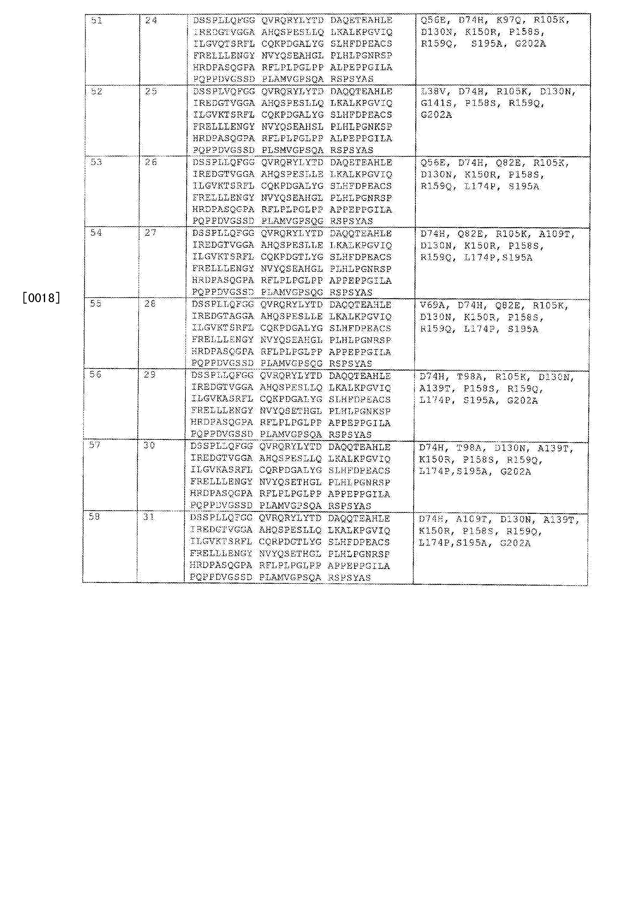 Figure CN103328502BD00071