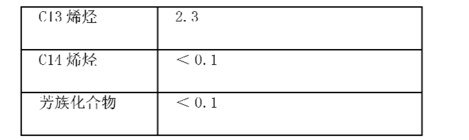 Figure CN101970388AD00201