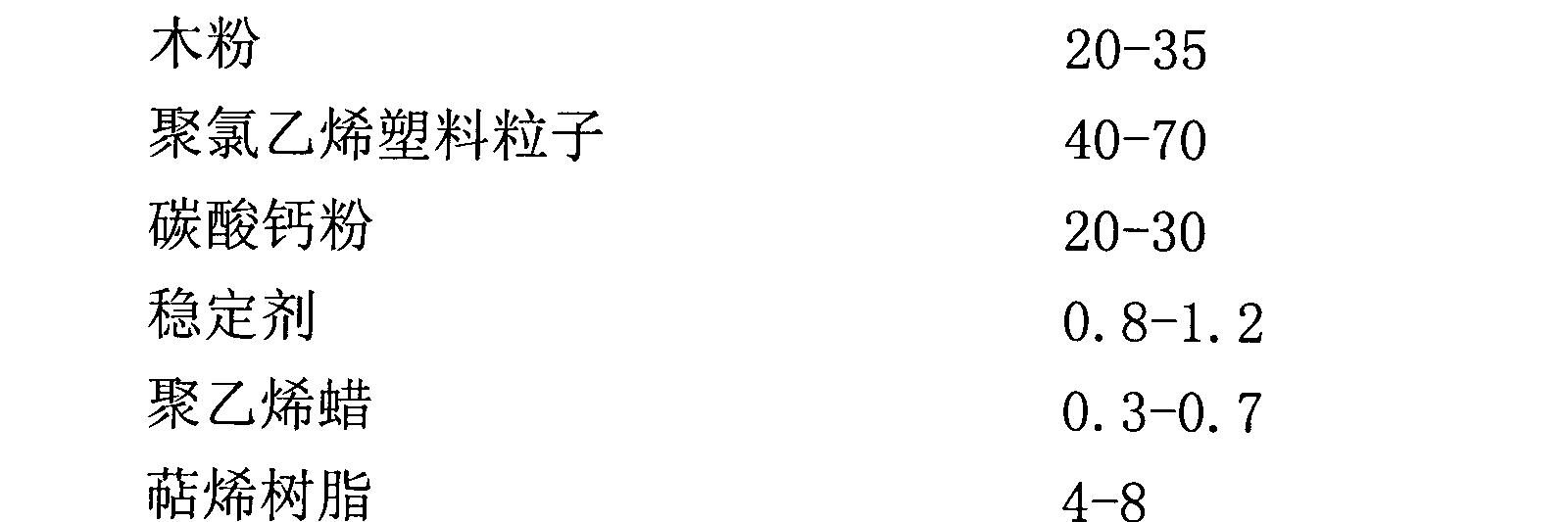 Figure CN102775695BD00031
