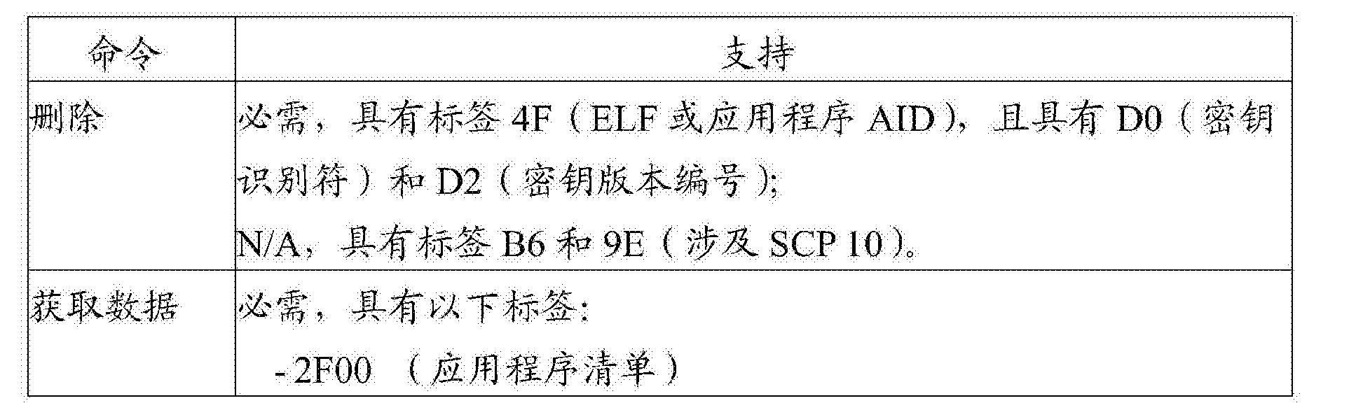 Figure CN104395909BD00202