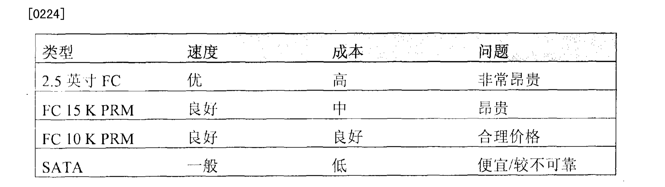 Figure CN101566931BD00192