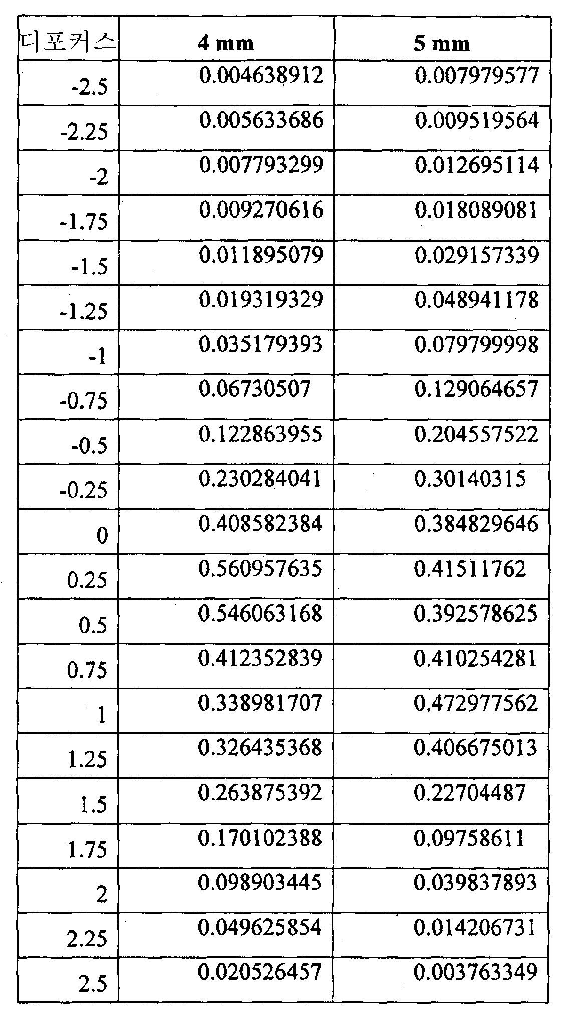 Figure 112014105016158-pct00025