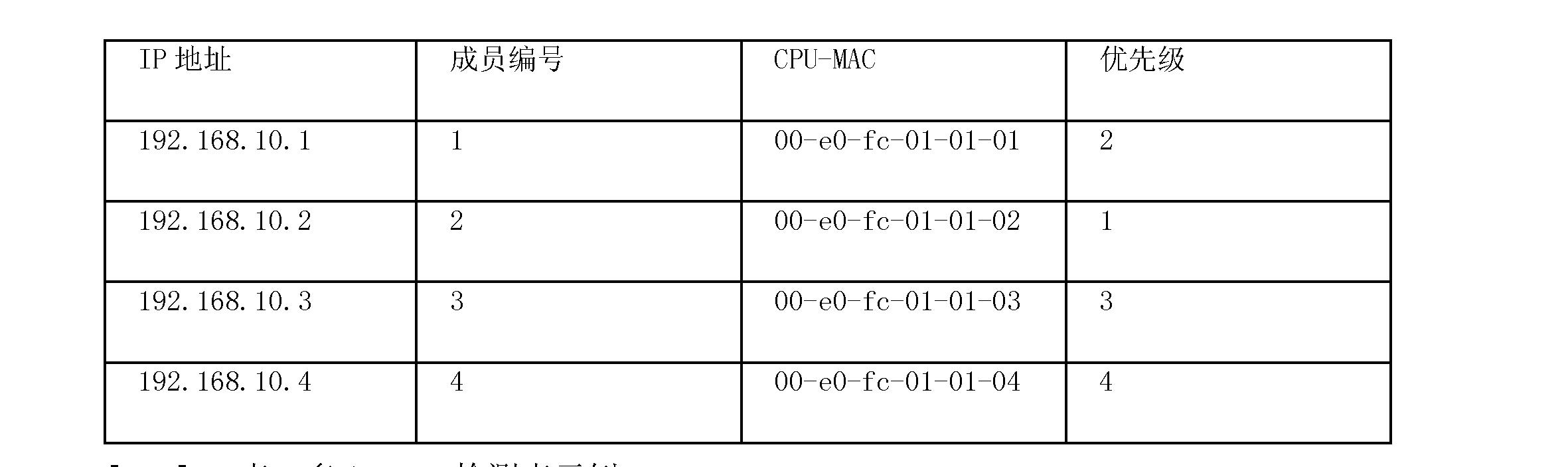 Figure CN101610182BD00061
