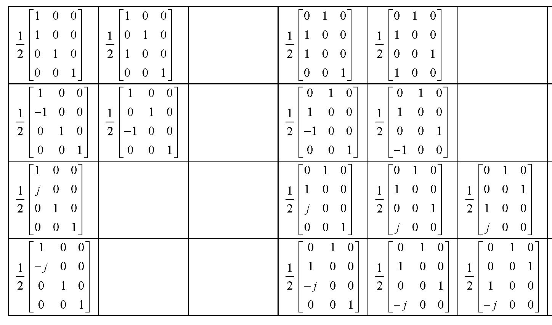 Figure 112010009825391-pat00998