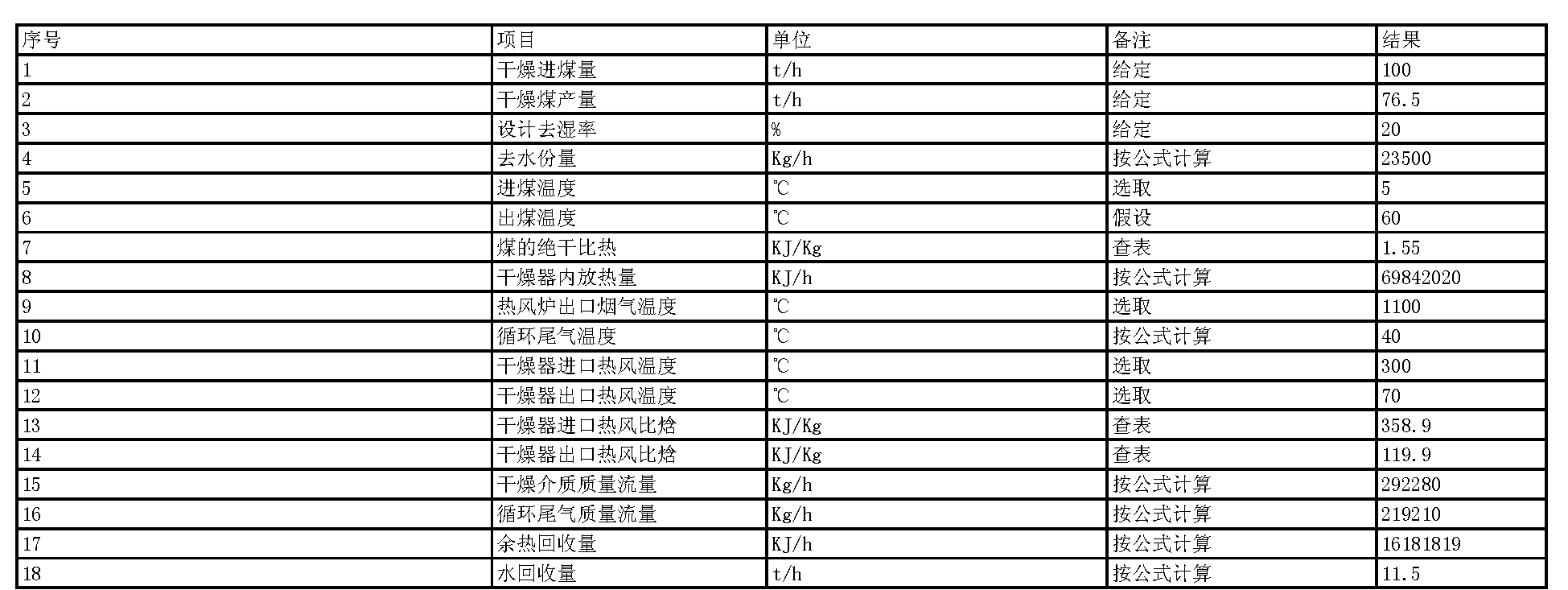 Figure CN103575068BD00052