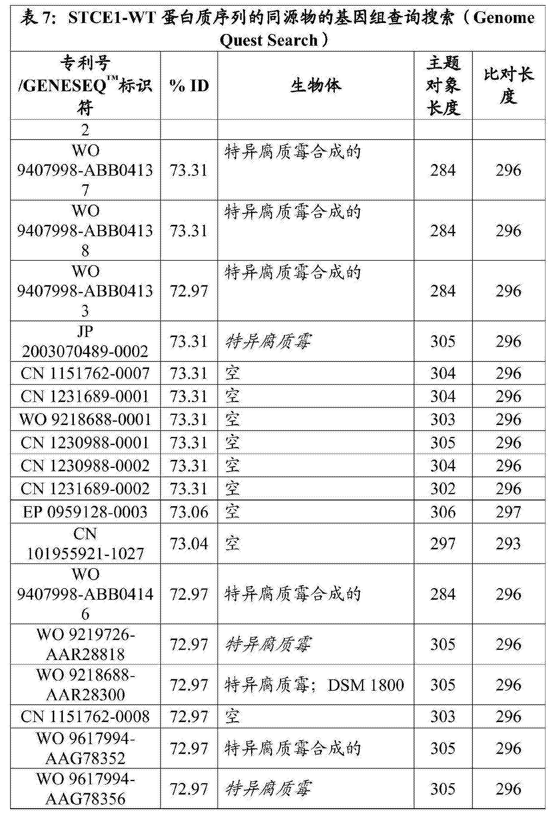 Figure CN108699543AD00411