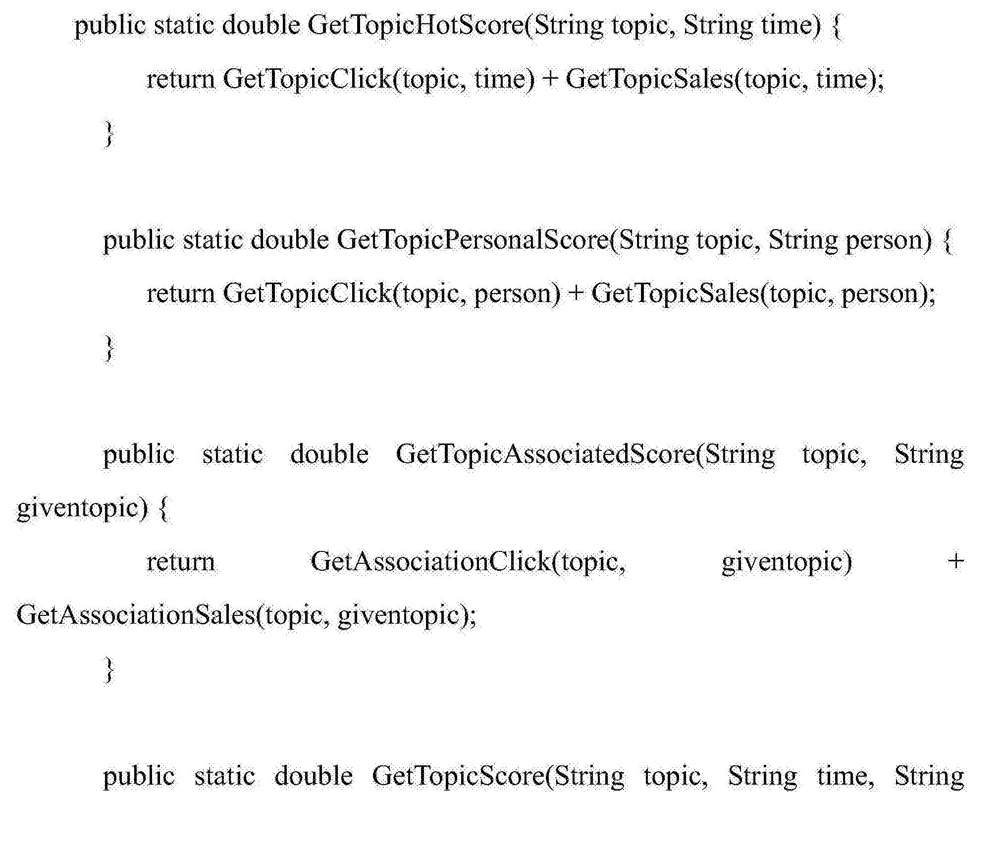 Figure CN103914490BD00171